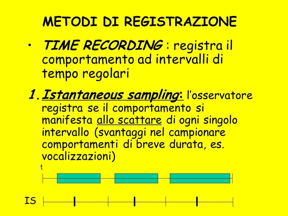 TIME RECORDING : registra il comportamento ad intervalli di tempo regolari 1.Istantaneous sampling: losservatore registra se il comportamento si manif