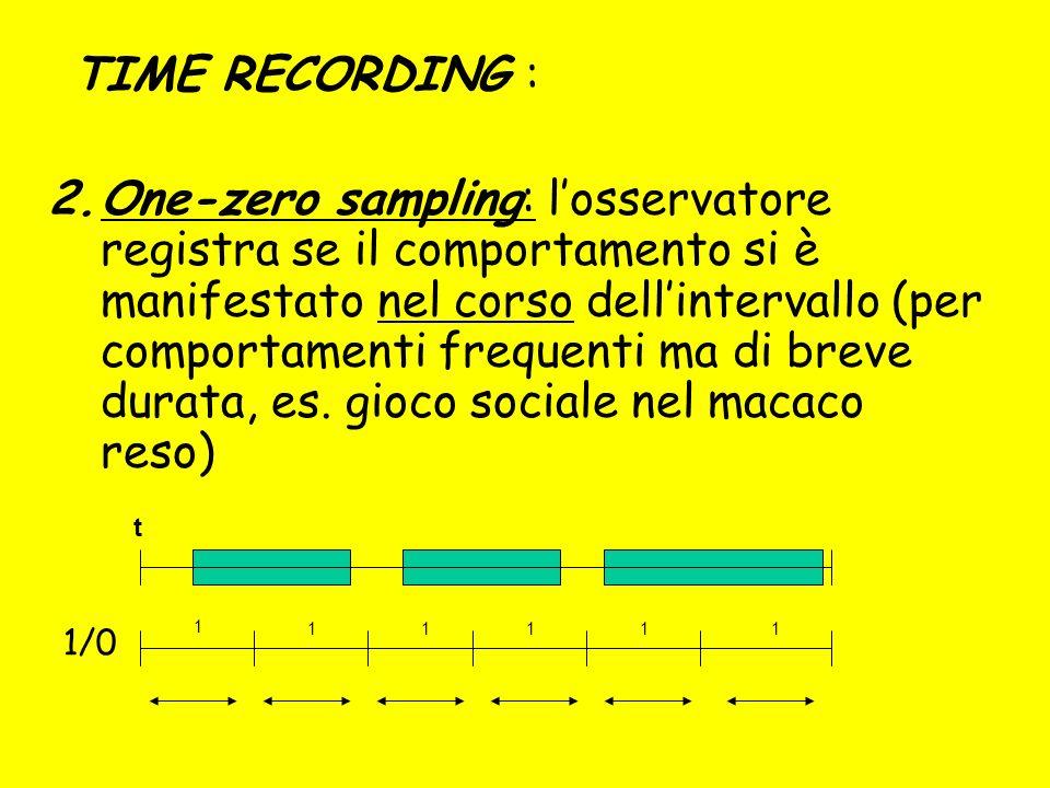 2.One-zero sampling: losservatore registra se il comportamento si è manifestato nel corso dellintervallo (per comportamenti frequenti ma di breve dura