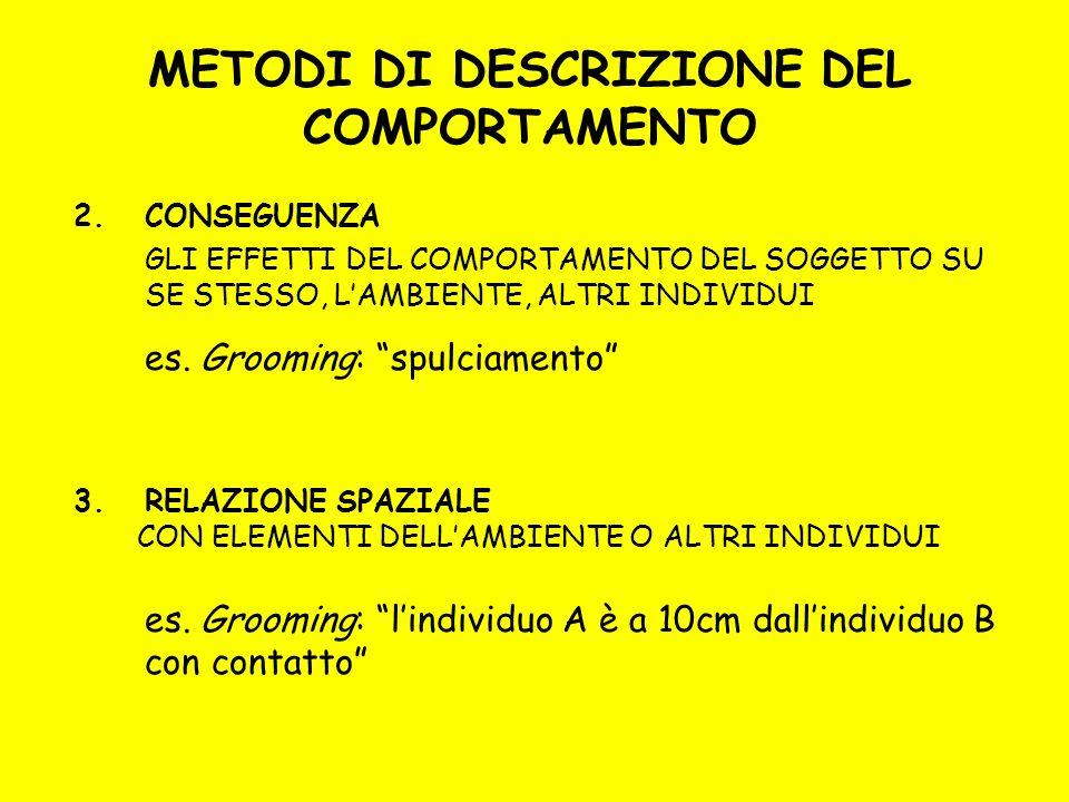 2.CONSEGUENZA GLI EFFETTI DEL COMPORTAMENTO DEL SOGGETTO SU SE STESSO, LAMBIENTE, ALTRI INDIVIDUI es. Grooming: spulciamento 3.RELAZIONE SPAZIALE CON