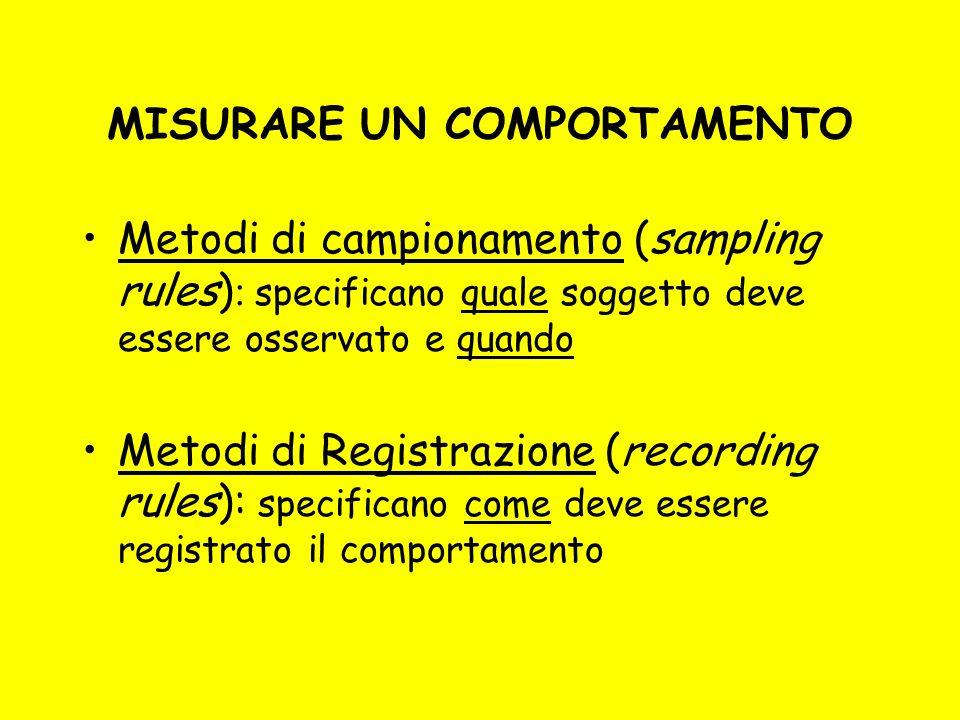 MISURARE UN COMPORTAMENTO Metodi di campionamento (sampling rules) : specificano quale soggetto deve essere osservato e quando Metodi di Registrazione
