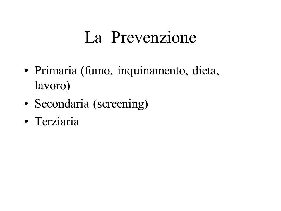 La Prevenzione Primaria (fumo, inquinamento, dieta, lavoro) Secondaria (screening) Terziaria