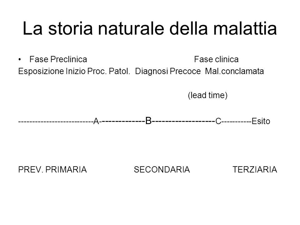 Il programma di screening mammografico regionale Lazio La media regionale di donne che hanno partecipato allo screening regionale fino al 2005 è di circa 40% sul numero invitate.(accettabile 65%, desiderabile 75%) Di queste, circa 5% sono invitate per ulteriori accertamenti.