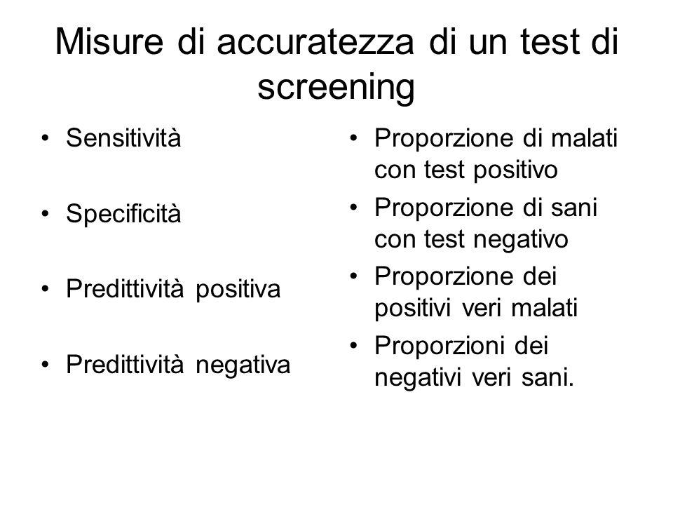 American Cancer Society PAP test Cominciare alletà di 21 anni un Pap test annuale.