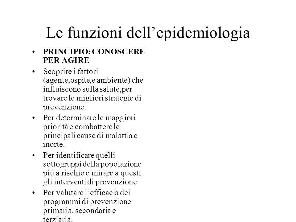 Le funzioni dellepidemiologia PRINCIPIO: CONOSCERE PER AGIRE Scoprire i fattori (agente,ospite,e ambiente) che influiscono sulla salute,per trovare le