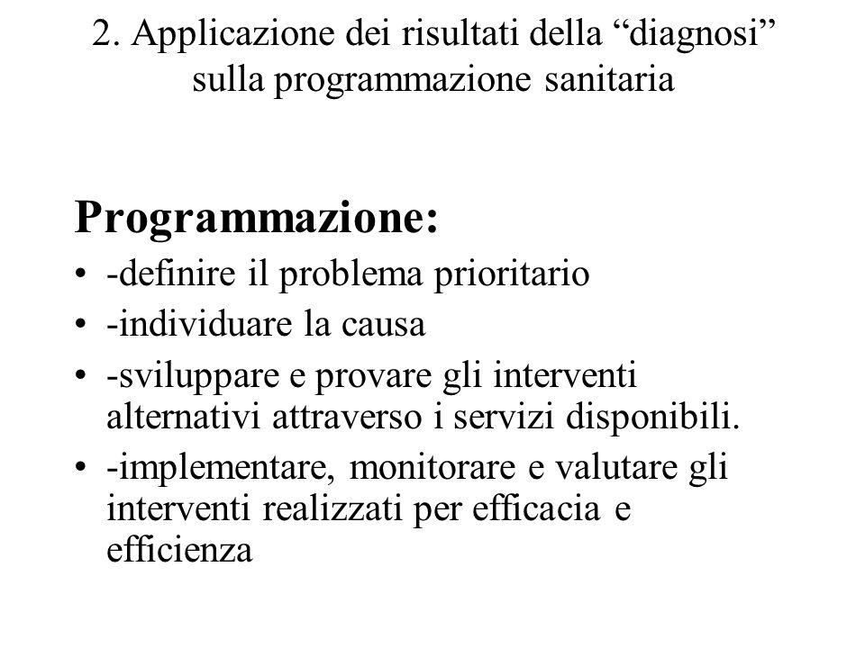 2. Applicazione dei risultati della diagnosi sulla programmazione sanitaria Programmazione: -definire il problema prioritario -individuare la causa -s