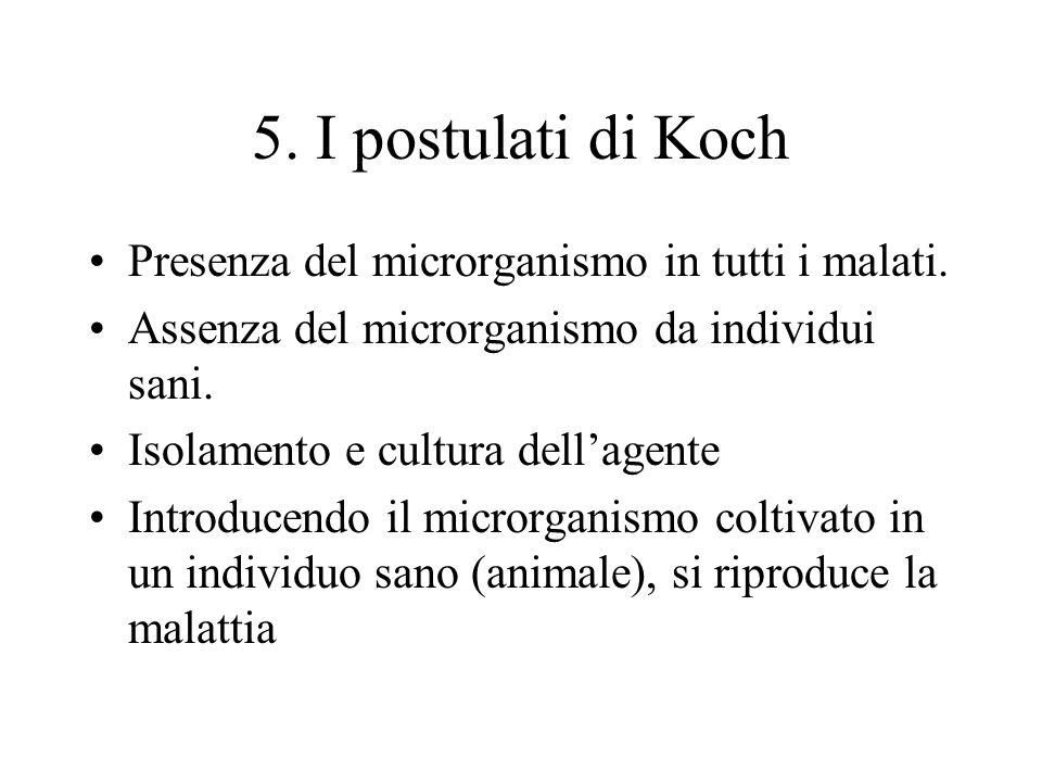 5. I postulati di Koch Presenza del microrganismo in tutti i malati. Assenza del microrganismo da individui sani. Isolamento e cultura dellagente Intr