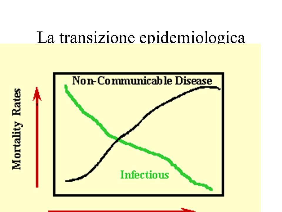 La transizione epidemiologica