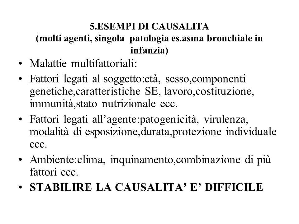 5.ESEMPI DI CAUSALITA (molti agenti, singola patologia es.asma bronchiale in infanzia) Malattie multifattoriali: Fattori legati al soggetto:età, sesso