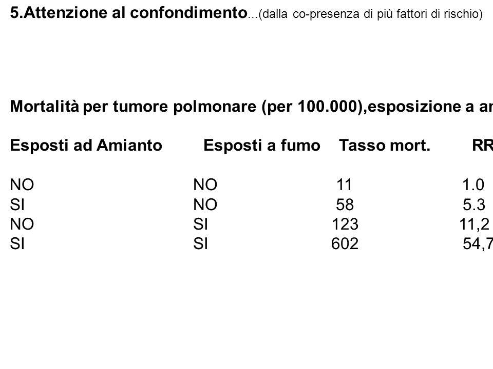 5.Attenzione al confondimento...(dalla co-presenza di più fattori di rischio) Mortalità per tumore polmonare (per 100.000),esposizione a amianto e fum
