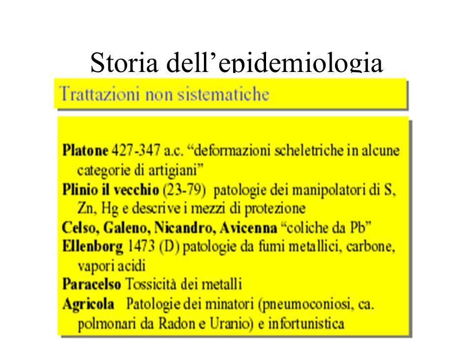 Storia dellepidemiologia