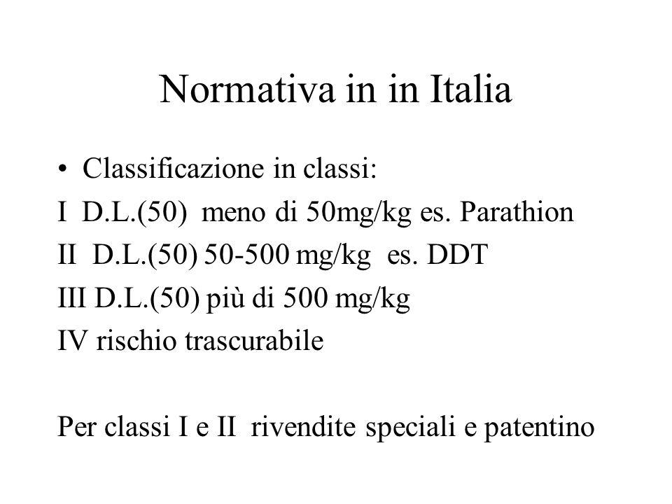 Normativa in in Italia Classificazione in classi: I D.L.(50) meno di 50mg/kg es. Parathion II D.L.(50) 50-500 mg/kg es. DDT III D.L.(50) più di 500 mg
