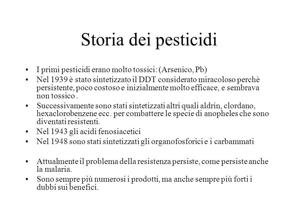 Storia dei pesticidi I primi pesticidi erano molto tossici: (Arsenico, Pb) Nel 1939 è stato sintetizzato il DDT considerato miracoloso perchè persiste