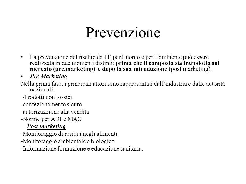 Prevenzione La prevenzione del rischio da PF per luomo e per lambiente può essere realizzata in due momenti distinti: prima che il composto sia introd
