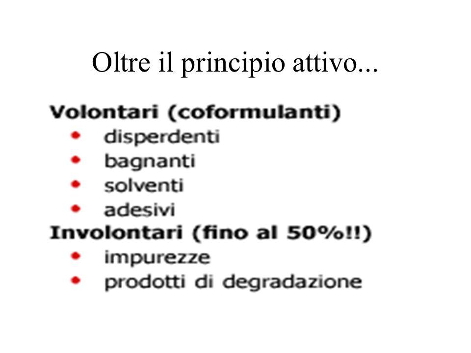 Normativa in in Italia Classificazione in classi: I D.L.(50) meno di 50mg/kg es.