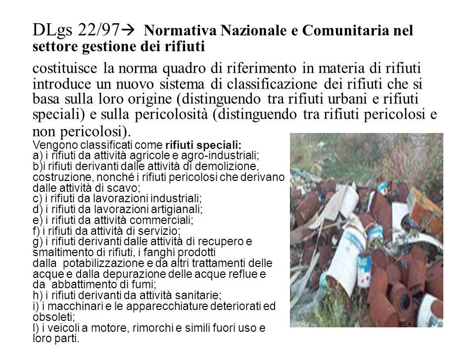 DLgs 22/97 Normativa Nazionale e Comunitaria nel settore gestione dei rifiuti costituisce la norma quadro di riferimento in materia di rifiuti introdu