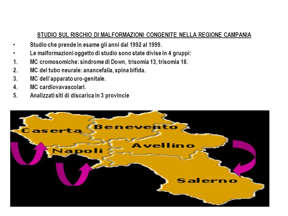 STUDIO SUL RISCHIO DI MALFORMAZIONI CONGENITE NELLA REGIONE CAMPANIA Studio che prende in esame gli anni dal 1992 al 1999. Le malformazioni oggetto di