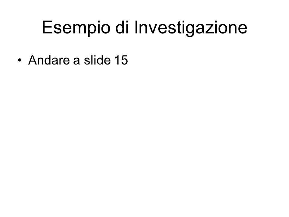 Esempio di Investigazione Andare a slide 15