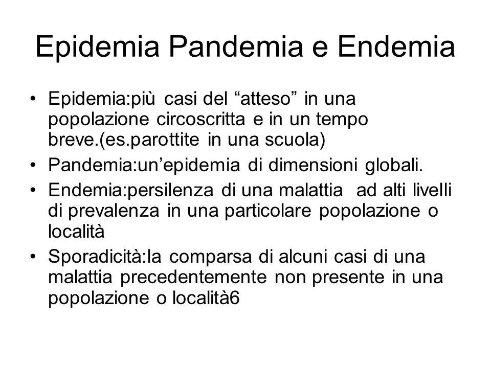 Epidemia Pandemia e Endemia Epidemia:più casi del atteso in una popolazione circoscritta e in un tempo breve.(es.parottite in una scuola) Pandemia:une