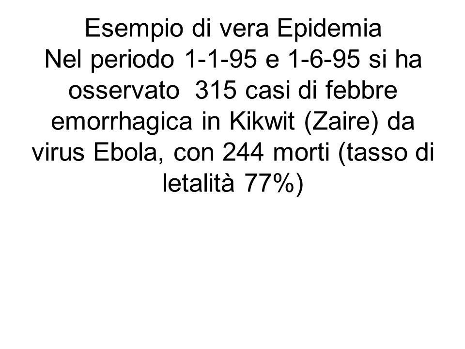 Esempio di vera Epidemia Nel periodo 1-1-95 e 1-6-95 si ha osservato 315 casi di febbre emorrhagica in Kikwit (Zaire) da virus Ebola, con 244 morti (t