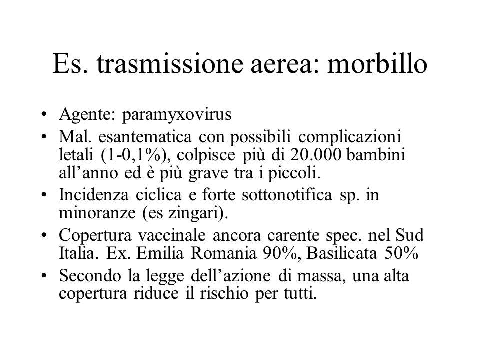 Es. trasmissione aerea: morbillo Agente: paramyxovirus Mal. esantematica con possibili complicazioni letali (1-0,1%), colpisce più di 20.000 bambini a