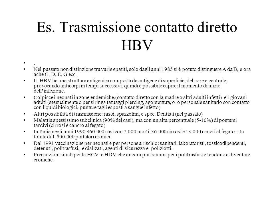 Es. Trasmissione contatto diretto HBV. Nel passato non distinzione tra varie epatiti, solo dagli anni 1985 si è potuto distinguere A da B, e ora ache