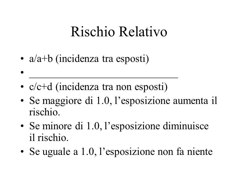 Rischio Relativo a/a+b (incidenza tra esposti) ____________________________ c/c+d (incidenza tra non esposti) Se maggiore di 1.0, lesposizione aumenta