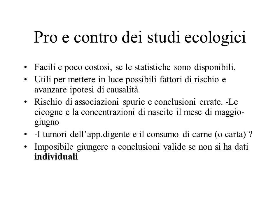 Pro e contro dei studi ecologici Facili e poco costosi, se le statistiche sono disponibili. Utili per mettere in luce possibili fattori di rischio e a