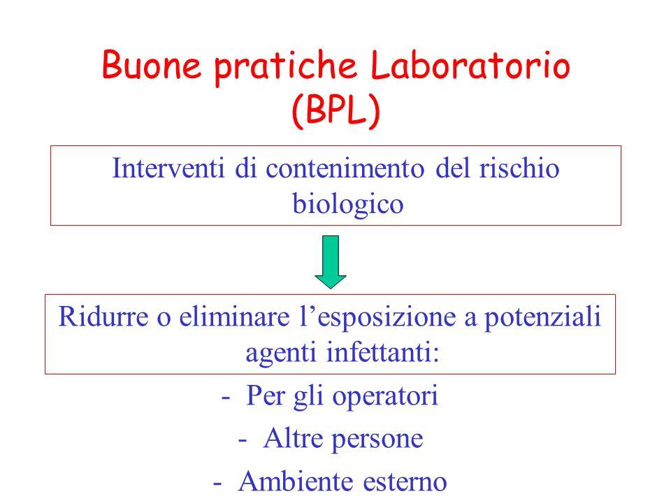 Buone pratiche Laboratorio (BPL) Interventi di contenimento del rischio biologico Ridurre o eliminare lesposizione a potenziali agenti infettanti: -Pe