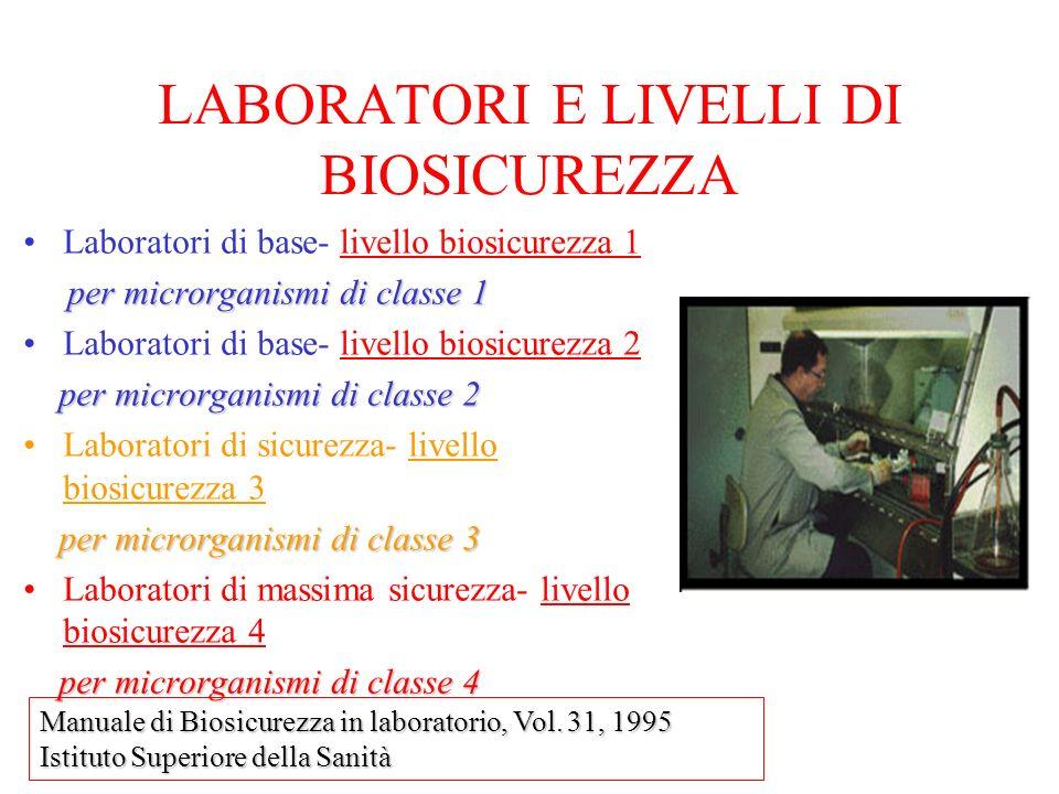 LABORATORI E LIVELLI DI BIOSICUREZZA Laboratori di base- livello biosicurezza 1 per microrganismi di classe 1 per microrganismi di classe 1 Laboratori