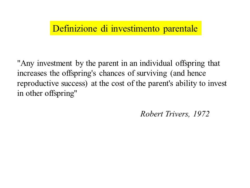 Definizione di investimento parentale