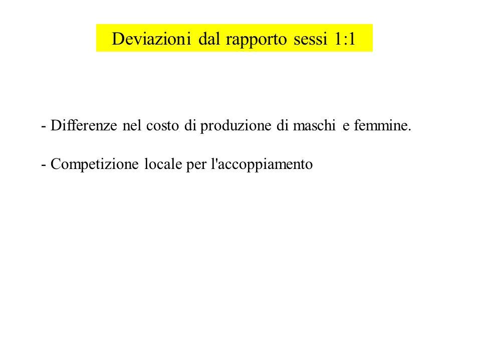 Deviazioni dal rapporto sessi 1:1 - Differenze nel costo di produzione di maschi e femmine. - Competizione locale per l'accoppiamento