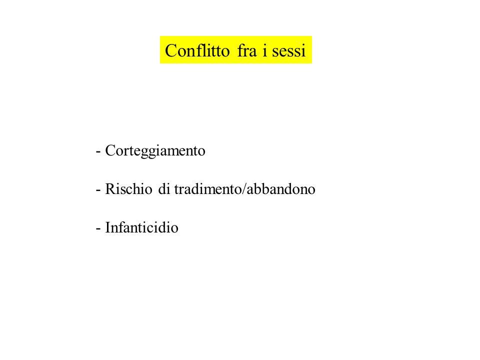 Conflitto fra i sessi - Corteggiamento - Rischio di tradimento/abbandono - Infanticidio