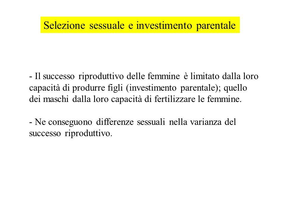 Selezione sessuale e investimento parentale - Il successo riproduttivo delle femmine è limitato dalla loro capacità di produrre figli (investimento parentale); quello dei maschi dalla loro capacità di fertilizzare le femmine.