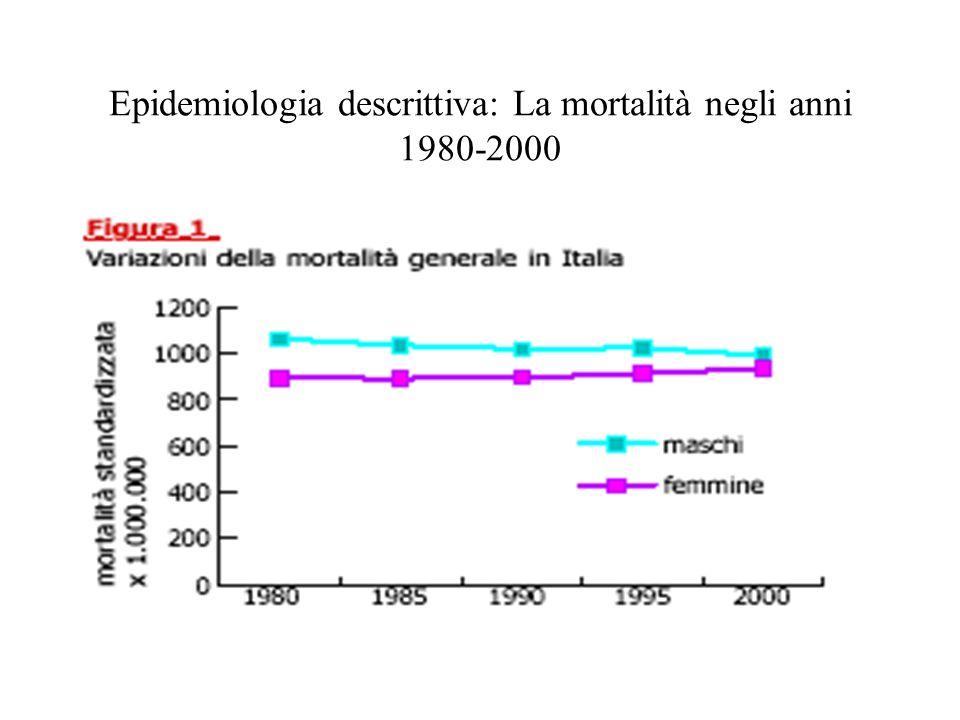 Epidemiologia descrittiva: La mortalità negli anni 1980-2000