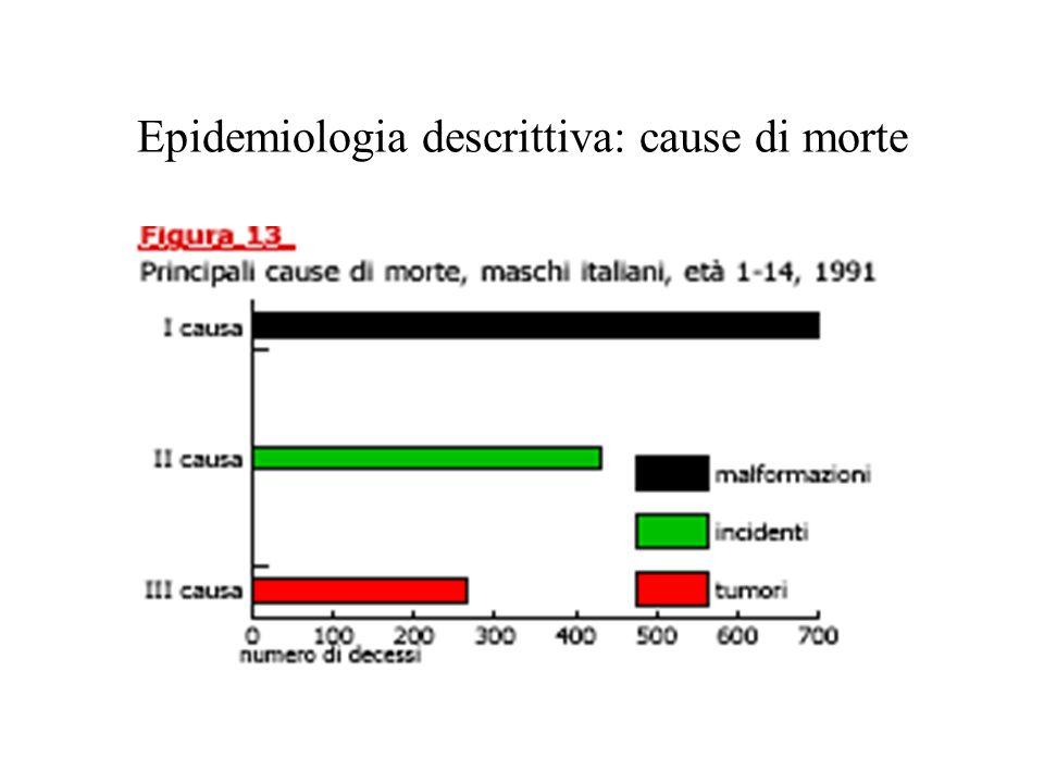 Validazione degli strumenti di classificazione: Sensibilità: a/a+c (identificare tutti i malatti) Specificità: d/b+d(identificare tutti i sani) Preditività:a/a+b(tutti i malati tra gli esposti)