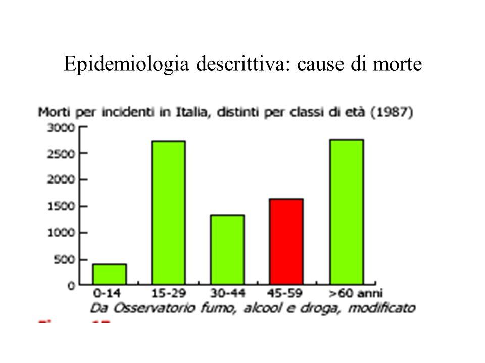 Incidenza dei tumori alla mammella Italia 1970-2000