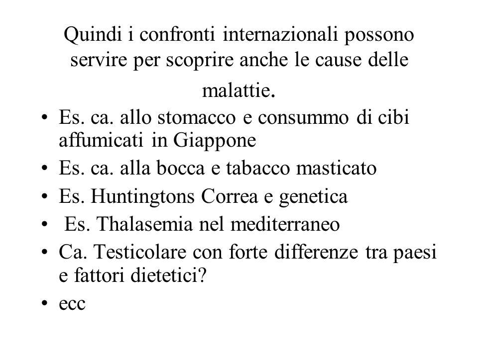 Quindi i confronti internazionali possono servire per scoprire anche le cause delle malattie. Es. ca. allo stomacco e consummo di cibi affumicati in G