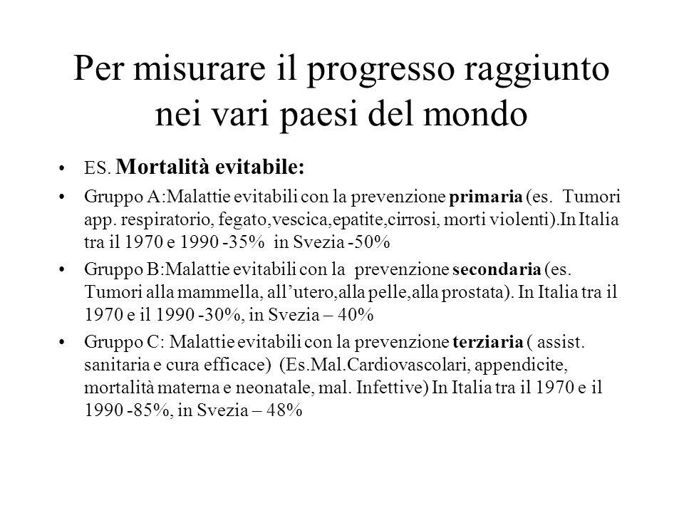 Per misurare il progresso raggiunto nei vari paesi del mondo ES. Mortalità evitabile: Gruppo A:Malattie evitabili con la prevenzione primaria (es. Tum