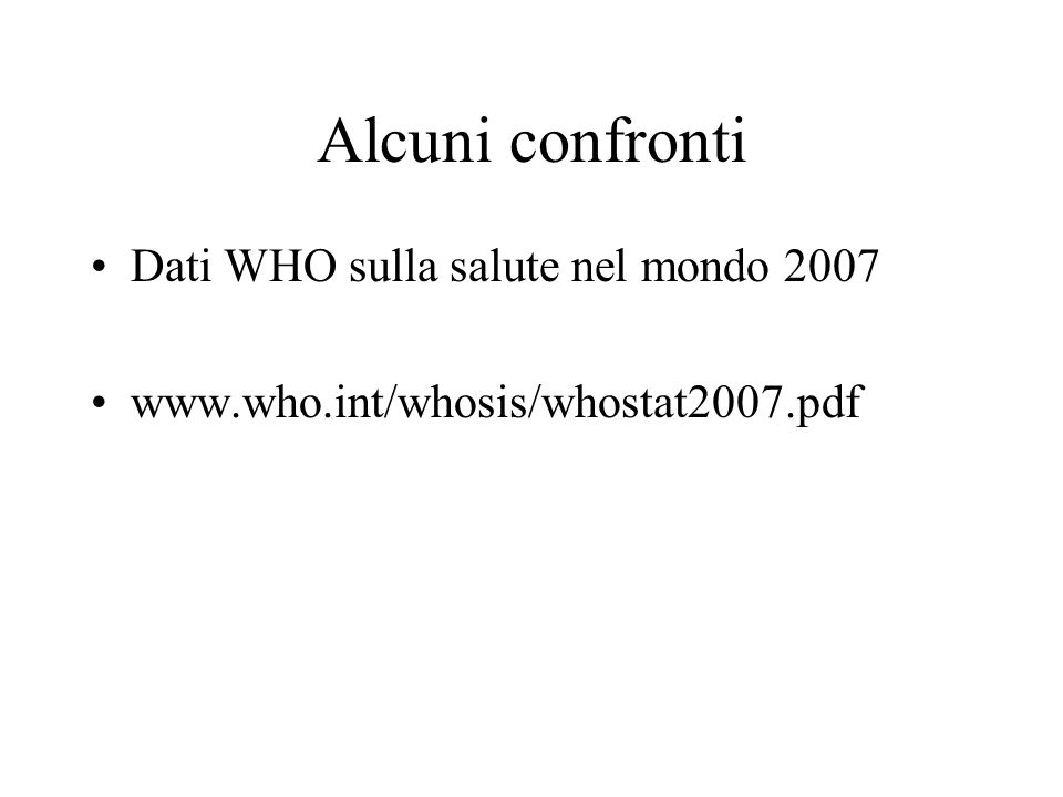 Alcuni confronti Dati WHO sulla salute nel mondo 2007 www.who.int/whosis/whostat2007.pdf