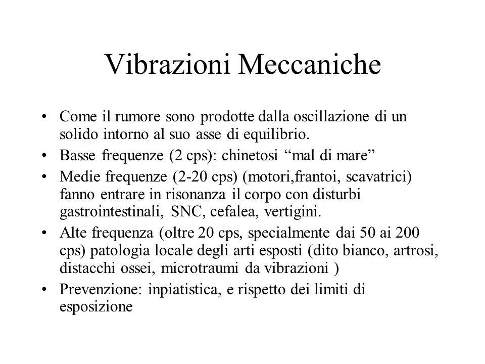 Vibrazioni Meccaniche Come il rumore sono prodotte dalla oscillazione di un solido intorno al suo asse di equilibrio.