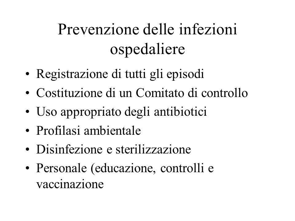 Prevenzione delle infezioni ospedaliere Registrazione di tutti gli episodi Costituzione di un Comitato di controllo Uso appropriato degli antibiotici