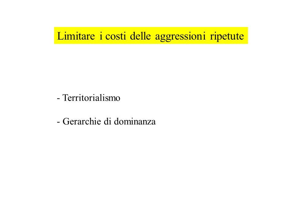 Limitare i costi delle aggressioni ripetute - Territorialismo - Gerarchie di dominanza