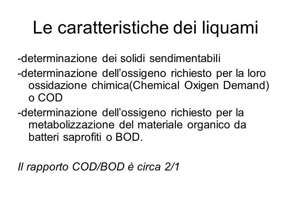 Le caratteristiche dei liquami -determinazione dei solidi sendimentabili -determinazione dellossigeno richiesto per la loro ossidazione chimica(Chemic