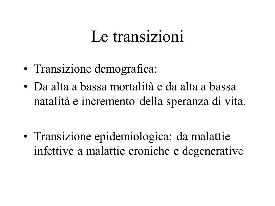Le transizioni Transizione demografica: Da alta a bassa mortalità e da alta a bassa natalità e incremento della speranza di vita. Transizione epidemio