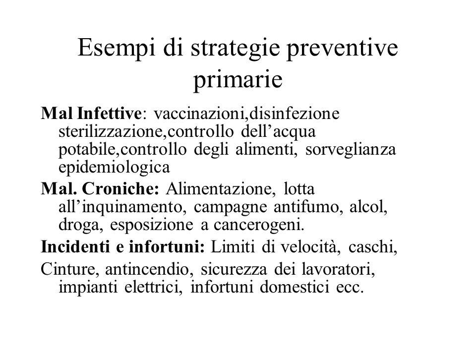 Esempi di strategie preventive primarie Mal Infettive: vaccinazioni,disinfezione sterilizzazione,controllo dellacqua potabile,controllo degli alimenti