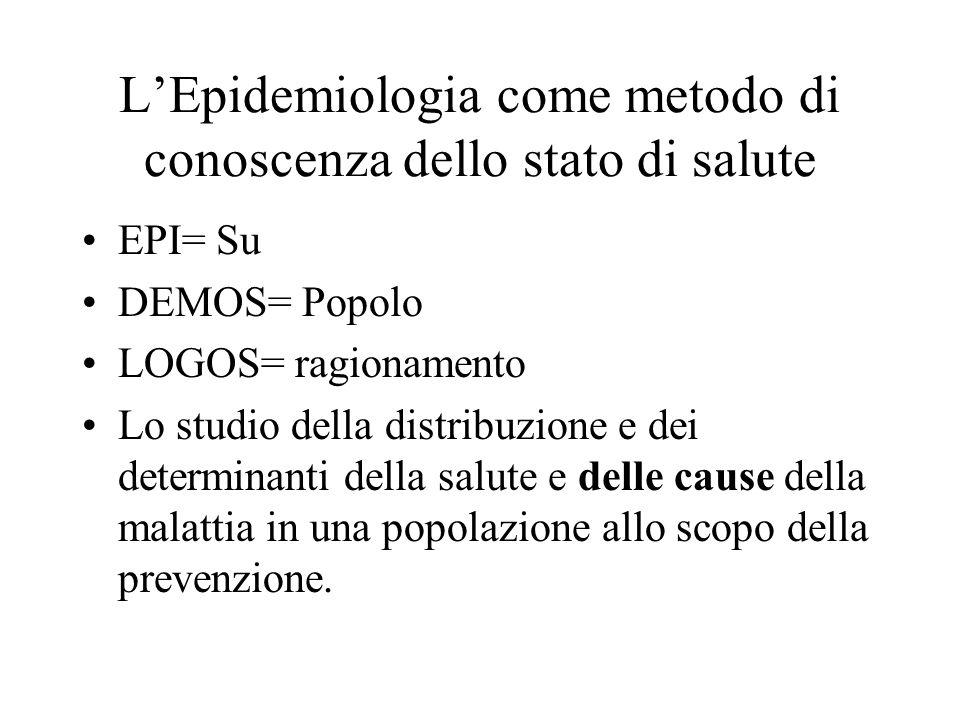 LEpidemiologia come metodo di conoscenza dello stato di salute EPI= Su DEMOS= Popolo LOGOS= ragionamento Lo studio della distribuzione e dei determina