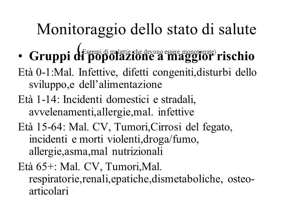 Monitoraggio dello stato di salute ( Esempi di malattie che devono essere monotorrate) Gruppi di popolazione a maggior rischio Età 0-1:Mal. Infettive,