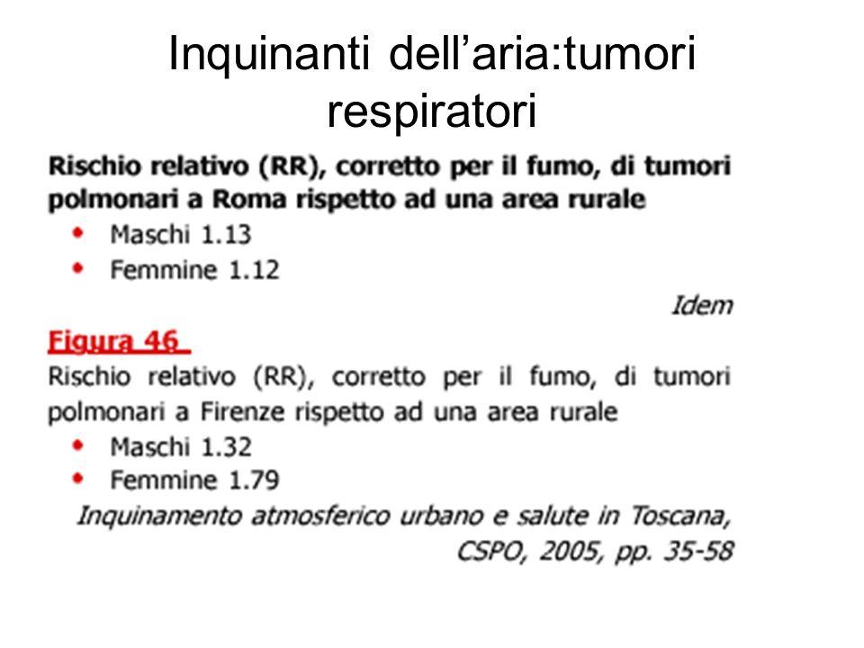 Inquinanti dellaria:tumori respiratori