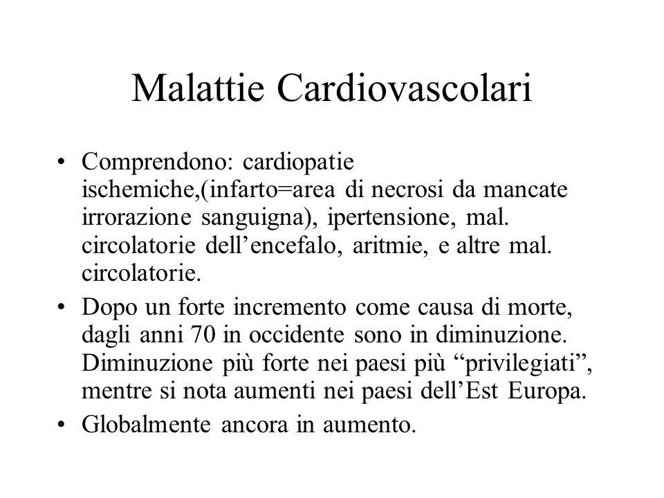 Malattie Cardiovascolari Comprendono: cardiopatie ischemiche,(infarto=area di necrosi da mancate irrorazione sanguigna), ipertensione, mal. circolator