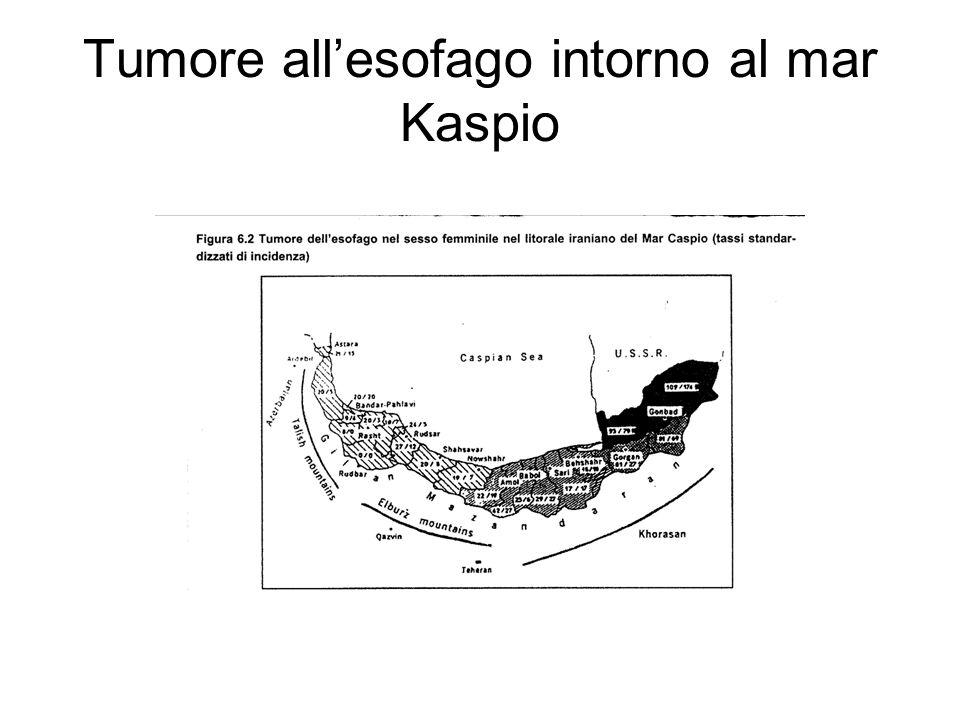 Tumore allesofago intorno al mar Kaspio